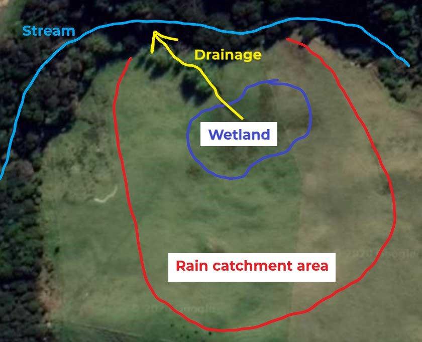 Wetland catchment map